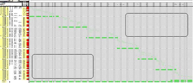 Un nouvel ordonnancement la colonne contenant les cellules rouges contient les marges libres calcules par une procdure ccuart Image collections